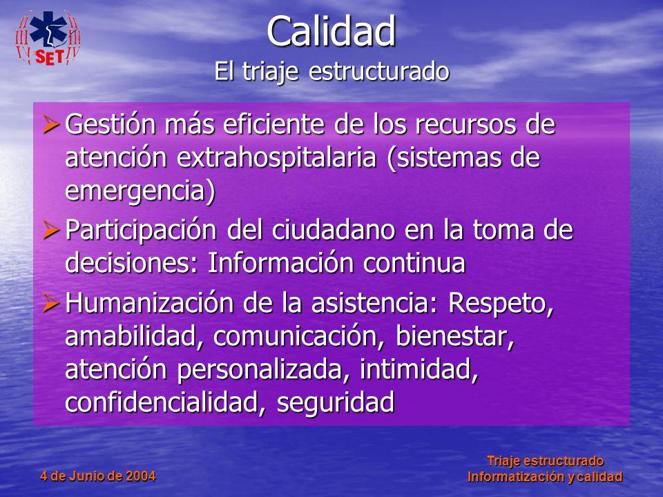 4 de Junio de 2004 Triaje estructurado Informatización y calidad Gestión más eficiente de los recursos de atención extrahospitalaria (sistemas de emer