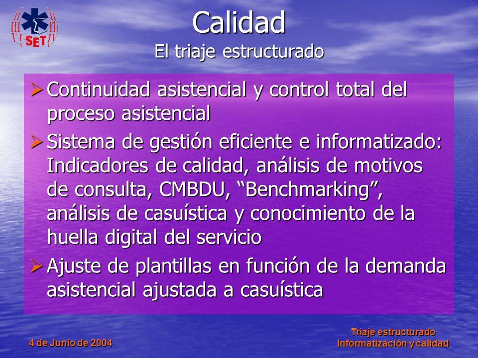 4 de Junio de 2004 Triaje estructurado Informatización y calidad Continuidad asistencial y control total del proceso asistencial Continuidad asistenci