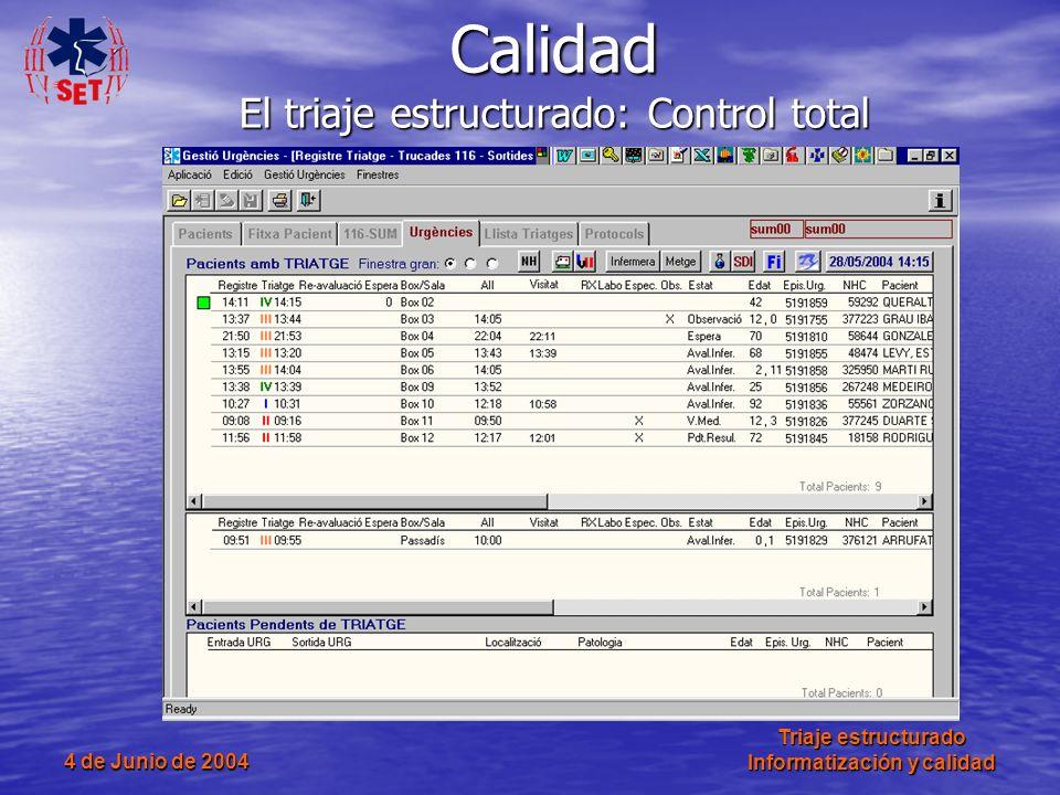 4 de Junio de 2004 Triaje estructurado Informatización y calidad Calidad El triaje estructurado: Control total