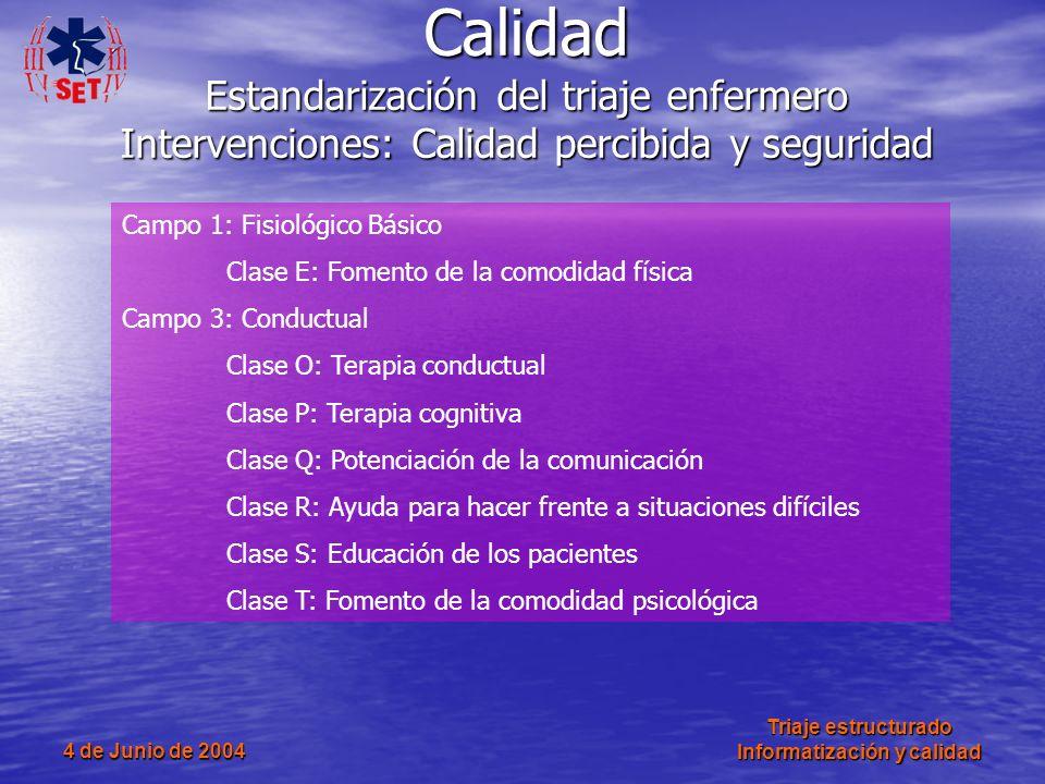 4 de Junio de 2004 Triaje estructurado Informatización y calidad Campo 1: Fisiológico Básico Clase E: Fomento de la comodidad física Campo 3: Conductu