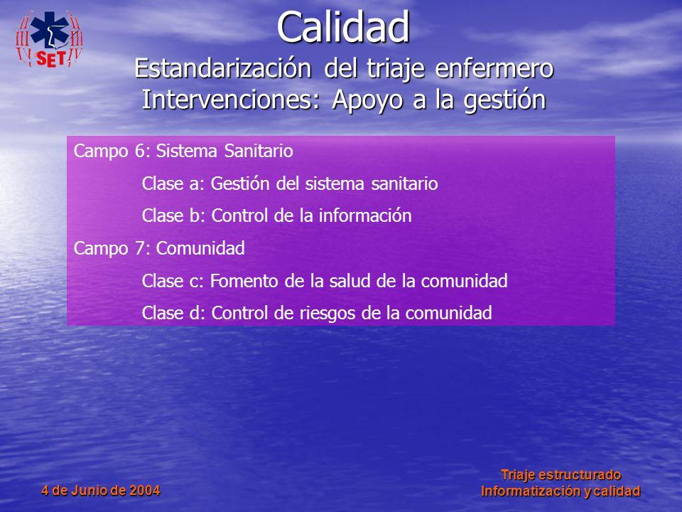 4 de Junio de 2004 Triaje estructurado Informatización y calidad Campo 6: Sistema Sanitario Clase a: Gestión del sistema sanitario Clase b: Control de