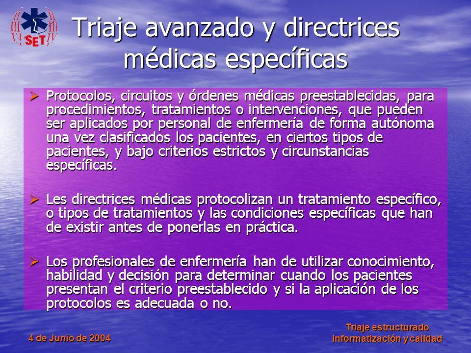 4 de Junio de 2004 Triaje estructurado Informatización y calidad Triaje avanzado y directrices médicas específicas Protocolos, circuitos y órdenes méd