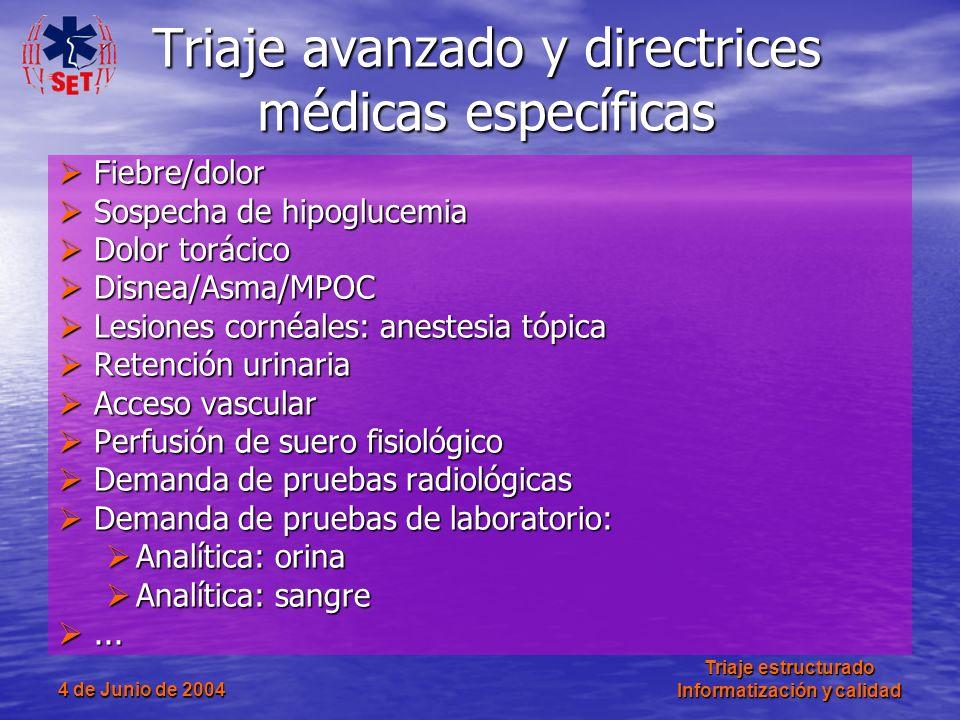 4 de Junio de 2004 Triaje estructurado Informatización y calidad Fiebre/dolor Fiebre/dolor Sospecha de hipoglucemia Sospecha de hipoglucemia Dolor tor