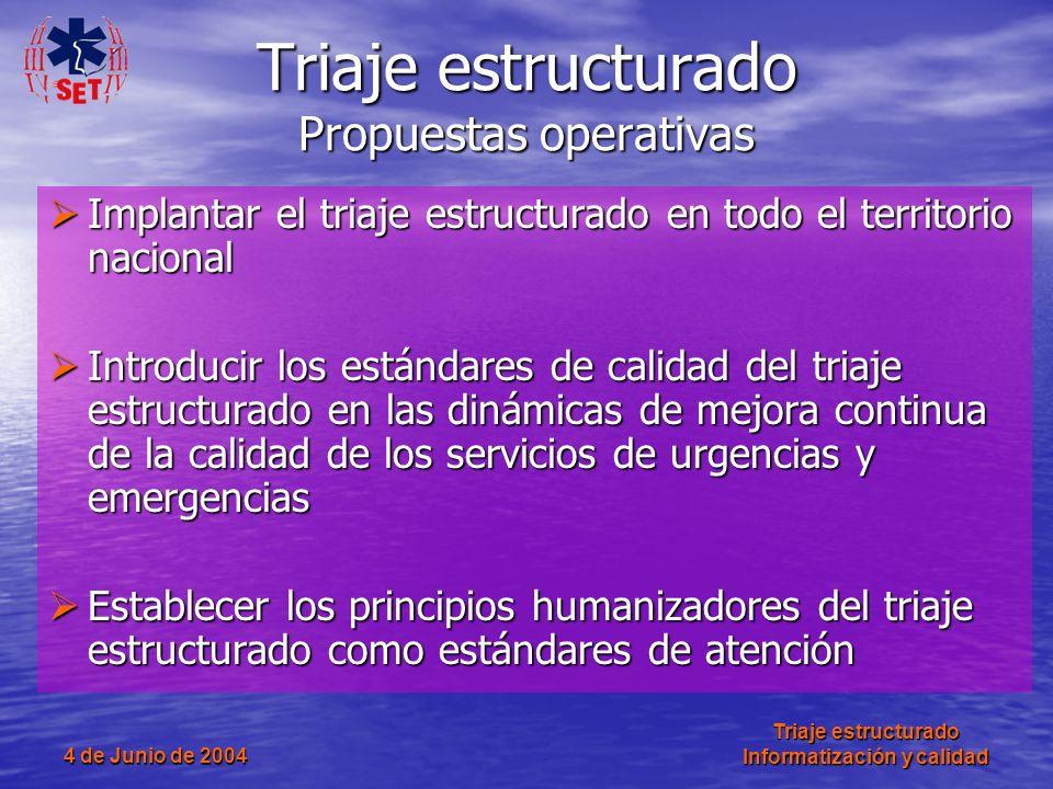 4 de Junio de 2004 Triaje estructurado Informatización y calidad Triaje estructurado Propuestas operativas Implantar el triaje estructurado en todo el