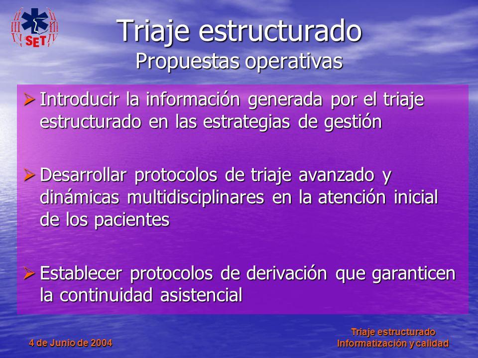 4 de Junio de 2004 Triaje estructurado Informatización y calidad Triaje estructurado Propuestas operativas Introducir la información generada por el t