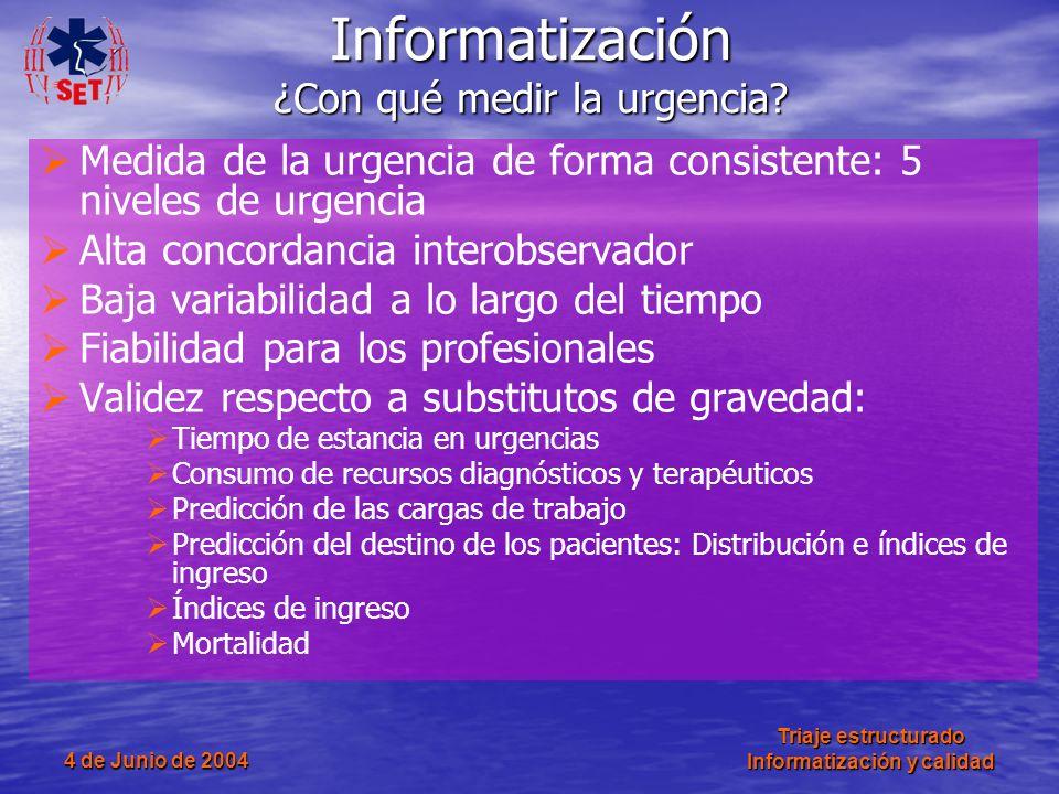 4 de Junio de 2004 Triaje estructurado Informatización y calidad Informatización ¿Con qué medir la urgencia? Medida de la urgencia de forma consistent