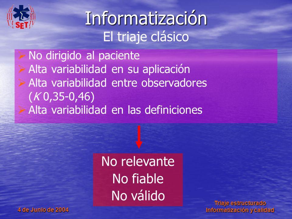 4 de Junio de 2004 Triaje estructurado Informatización y calidad Informatización Informatización El triaje clásico No dirigido al paciente Alta variab