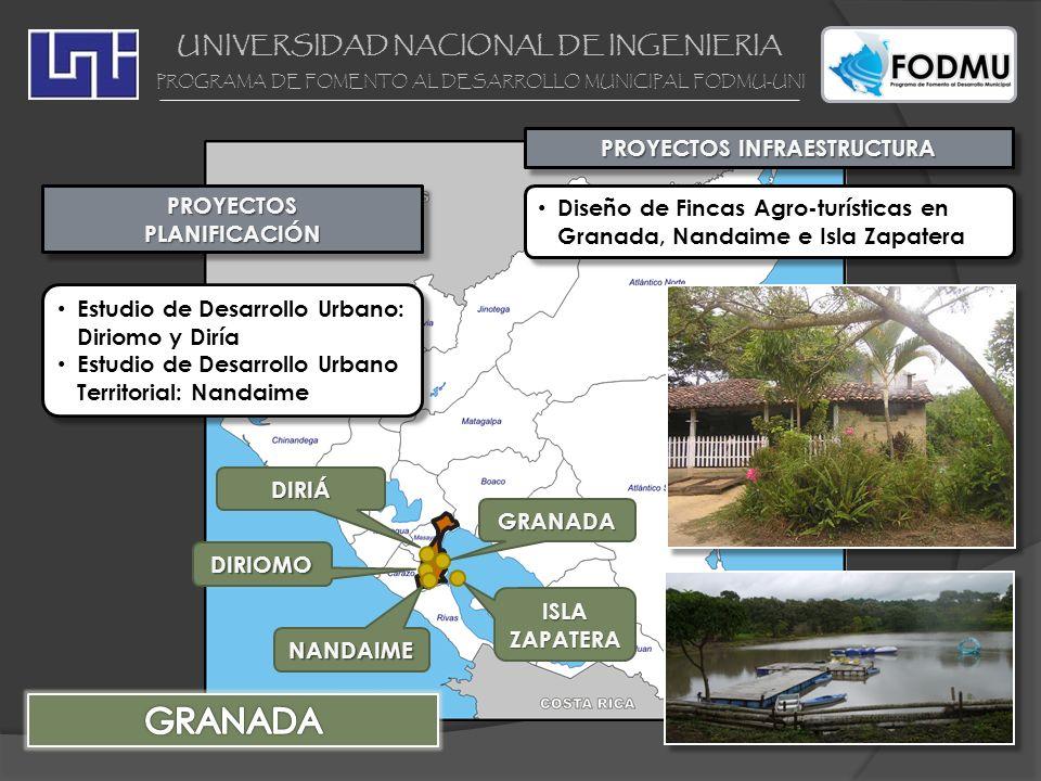 UNIVERSIDAD NACIONAL DE INGENIERIA PROGRAMA DE FOMENTO AL DESARROLLO MUNICIPAL FODMU-UNI PROYECTOSPLANIFICACIÓNPROYECTOSPLANIFICACIÓN Estudio de Desar