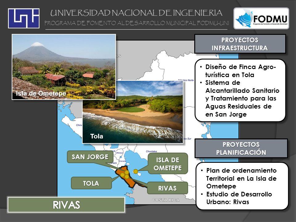 UNIVERSIDAD NACIONAL DE INGENIERIA PROGRAMA DE FOMENTO AL DESARROLLO MUNICIPAL FODMU-UNI PROYECTOSINFRAESTRUCTURAPROYECTOSINFRAESTRUCTURA PROYECTOSPLA