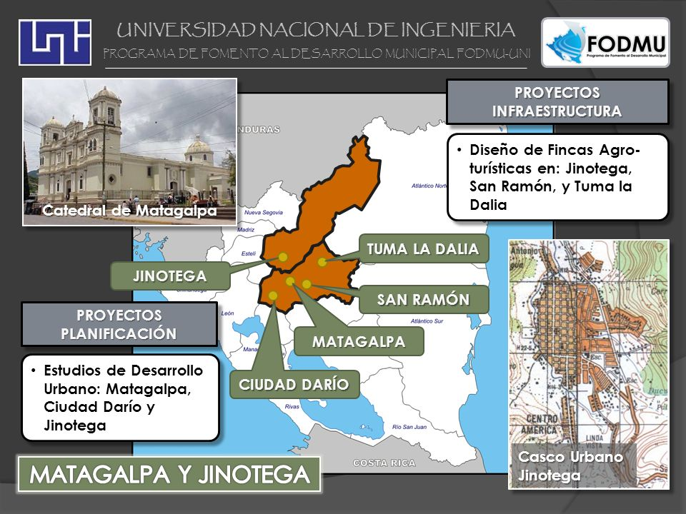 UNIVERSIDAD NACIONAL DE INGENIERIA PROGRAMA DE FOMENTO AL DESARROLLO MUNICIPAL FODMU-UNI PROYECTOSPLANIFICACIÓNPROYECTOSPLANIFICACIÓN CIUDAD DARÍO JIN