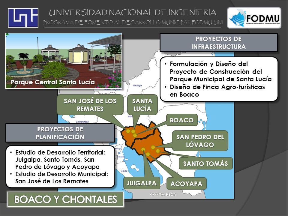 UNIVERSIDAD NACIONAL DE INGENIERIA PROGRAMA DE FOMENTO AL DESARROLLO MUNICIPAL FODMU-UNI PROYECTOS DE PLANIFICACIÓN PLANIFICACIÓN Estudio de Desarroll