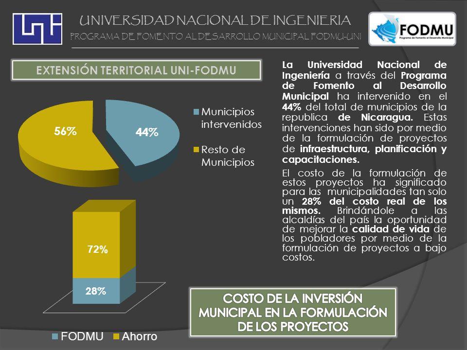UNIVERSIDAD NACIONAL DE INGENIERIA PROGRAMA DE FOMENTO AL DESARROLLO MUNICIPAL FODMU-UNI EXTENSIÓN TERRITORIAL UNI-FODMU La Universidad Nacional de In