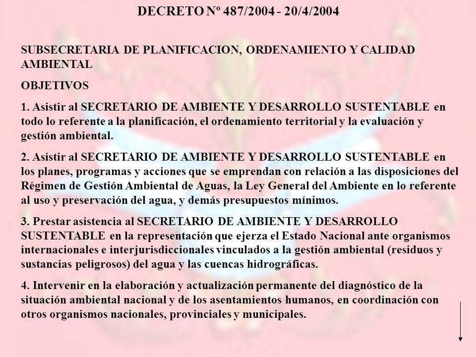 SUBSECRETARIA DE PLANIFICACION, ORDENAMIENTO Y CALIDAD AMBIENTAL OBJETIVOS 1. Asistir al SECRETARIO DE AMBIENTE Y DESARROLLO SUSTENTABLE en todo lo re