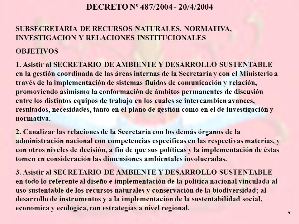 DECRETO Nº 487/2004 - 20/4/2004 SUBSECRETARIA DE RECURSOS NATURALES, NORMATIVA, INVESTIGACION Y RELACIONES INSTITUCIONALES OBJETIVOS 1. Asistir al SEC