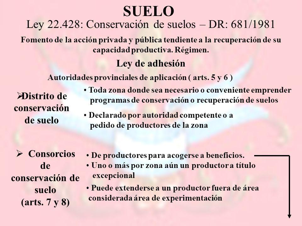 SUELO Ley 22.428: Conservación de suelos – DR: 681/1981 Fomento de la acción privada y pública tendiente a la recuperación de su capacidad productiva.