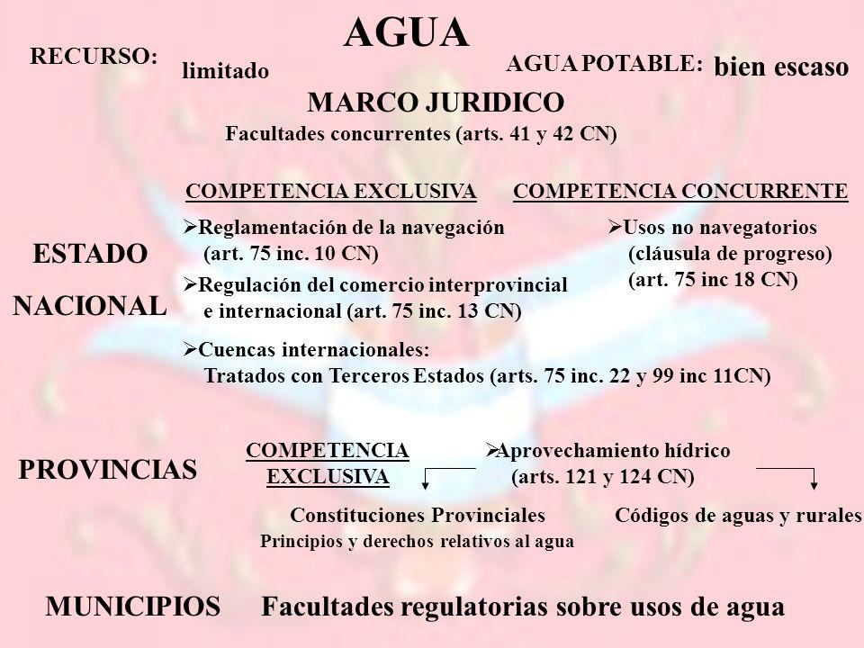 AGUA RECURSO: bien escaso AGUA POTABLE: limitado MARCO JURIDICO Facultades concurrentes (arts. 41 y 42 CN) ESTADO NACIONAL Reglamentación de la navega