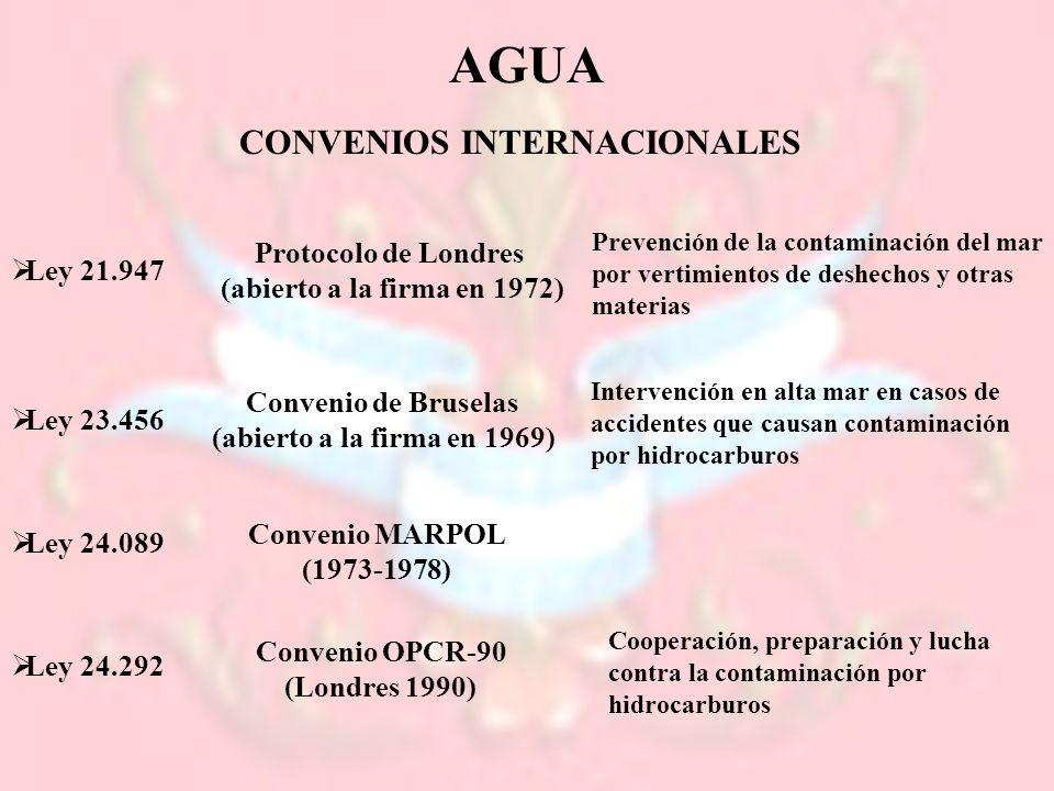 AGUA CONVENIOS INTERNACIONALES Ley 21.947 Protocolo de Londres (abierto a la firma en 1972) Prevención de la contaminación del mar por vertimientos de