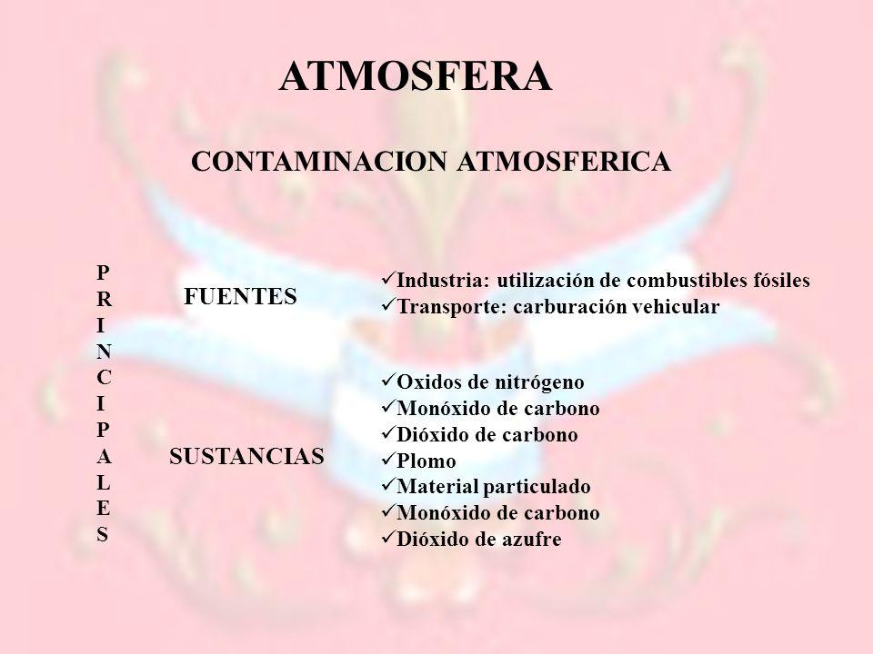 ATMOSFERA CONTAMINACION ATMOSFERICA FUENTES Industria: utilización de combustibles fósiles Transporte: carburación vehicular SUSTANCIAS Oxidos de nitr