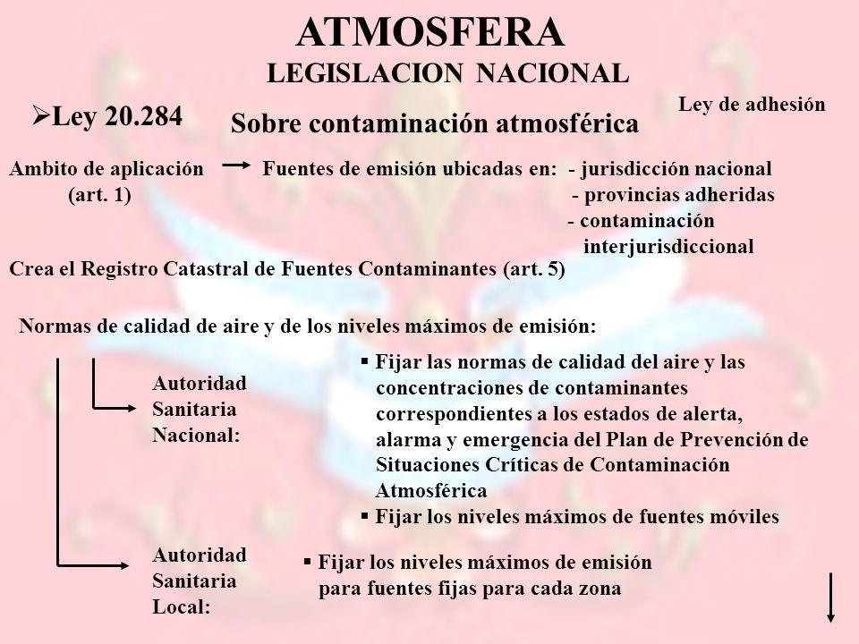 ATMOSFERA LEGISLACION NACIONAL Ley 20.284 Sobre contaminación atmosférica Ambito de aplicación Fuentes de emisión ubicadas en: - jurisdicción nacional