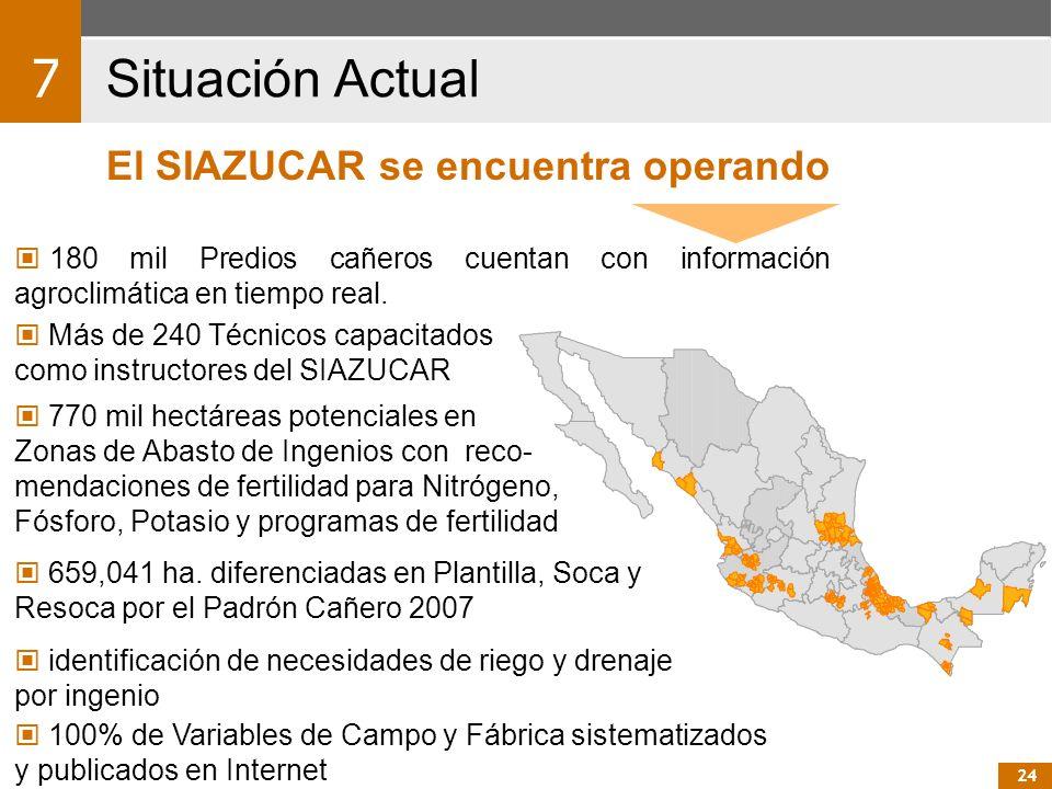 7 24 El SIAZUCAR se encuentra operando Situación Actual 180 mil Predios cañeros cuentan con información agroclimática en tiempo real. Más de 240 Técni