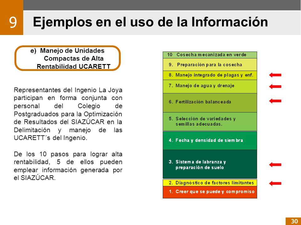 Ejemplos en el uso de la Información 9 30 e) Manejo de Unidades Compactas de Alta Rentabilidad UCARETT Representantes del Ingenio La Joya participan e