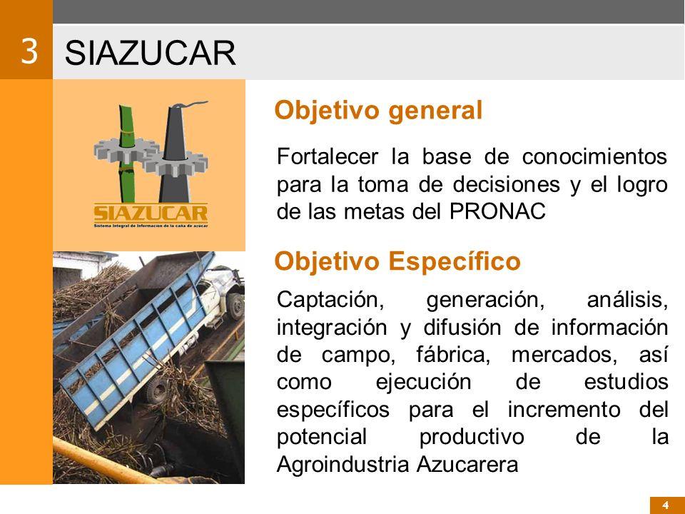 8 25 Acceso a la Información www.siazucar.siap.gob.mx