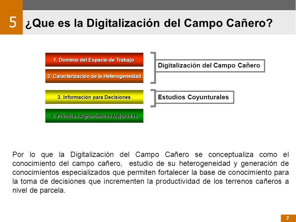 ¿Que es la Digitalización del Campo Cañero? Por lo que la Digitalización del Campo Cañero se conceptualiza como el conocimiento del campo cañero, estu