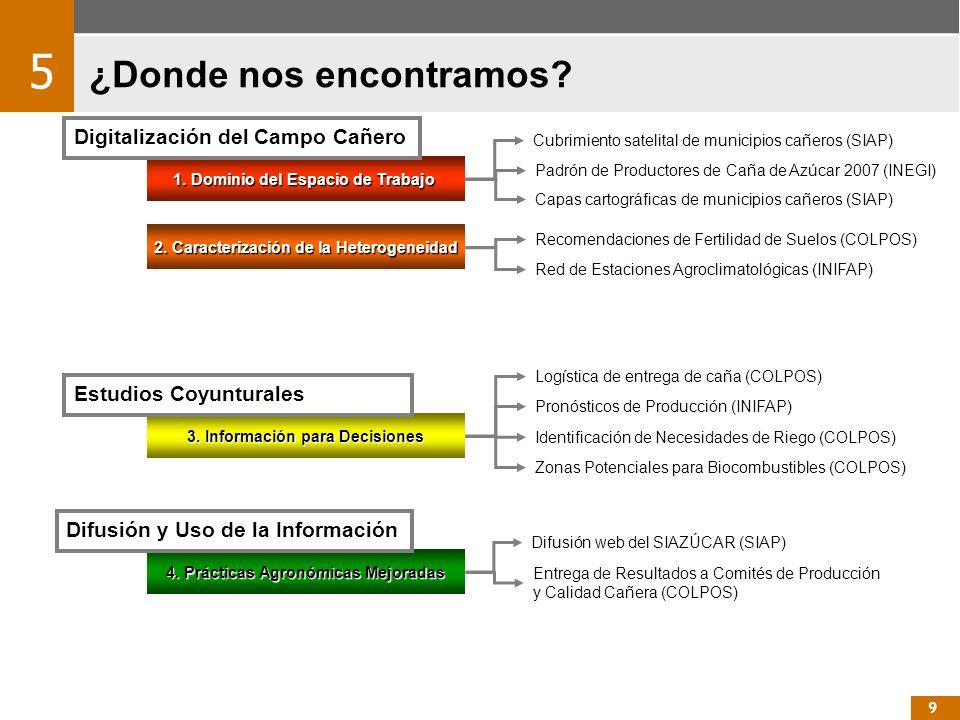 Componente Geográfico Información Base Información Dinámica Información Coyuntural Diagnóstico, Modelaje y Recomendaciones de la Fertilidad del Suelo Etapa I y II Red de Estaciones Agroclimatológicas.
