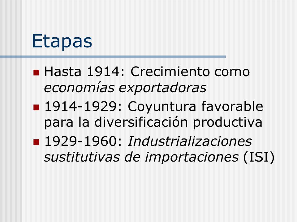 1853-1914 Crecimiento como economías exportadoras Con la industrialización de Europa, sobre todo Gran Bretaña, diversos países de Latinoamérica se constituyeron en importantes abastecedores de: M aterias primas (cobre, plata, caucho, más adelante petróleo) Productos alimenticios de zonas templadas (trigo, maiz,carne,...) o de zonas tropicales (café, caco, azúcar, frutas-p.e.