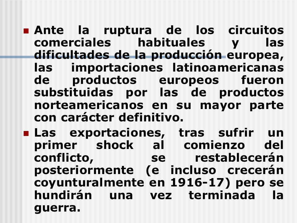 Ante la ruptura de los circuitos comerciales habituales y las dificultades de la producción europea, las importaciones latinoamericanas de productos e
