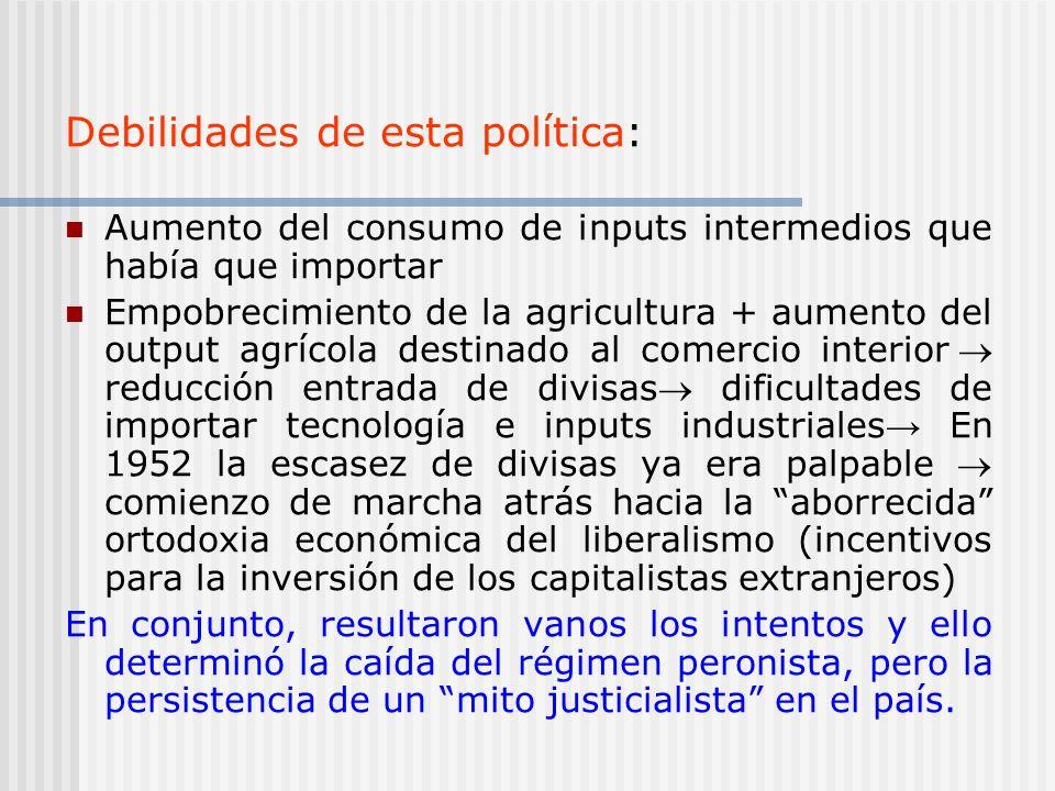 Debilidades de esta política: Aumento del consumo de inputs intermedios que había que importar Empobrecimiento de la agricultura + aumento del output