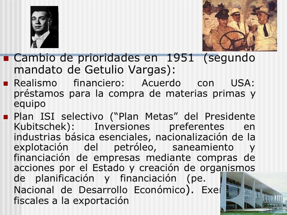 Cambio de prioridades en 1951 (segundo mandato de Getulio Vargas): Realismo financiero: Acuerdo con USA: préstamos para la compra de materias primas y