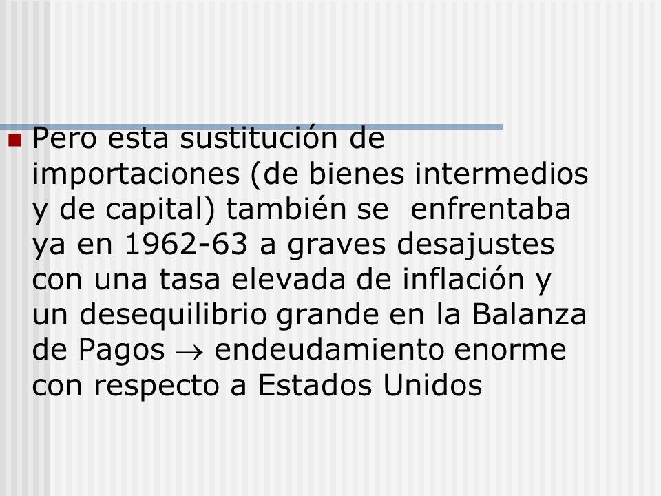Pero esta sustitución de importaciones (de bienes intermedios y de capital) también se enfrentaba ya en 1962-63 a graves desajustes con una tasa eleva