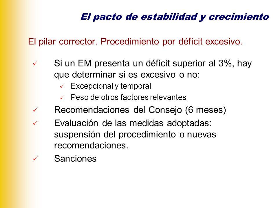 El pacto de estabilidad y crecimiento Si un EM presenta un déficit superior al 3%, hay que determinar si es excesivo o no: Excepcional y temporal Peso de otros factores relevantes Recomendaciones del Consejo (6 meses) Evaluación de las medidas adoptadas: suspensión del procedimiento o nuevas recomendaciones.