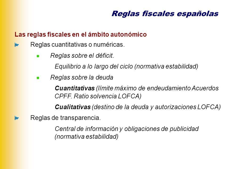 Crisis económica y disciplina fiscal
