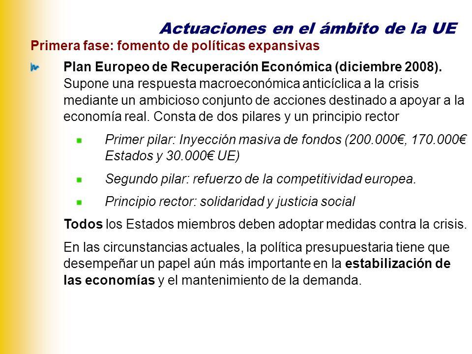 Primera fase: fomento de políticas expansivas Principios del estímulo presupuestario: Oportuno, temporal, selectivo y coordinado.