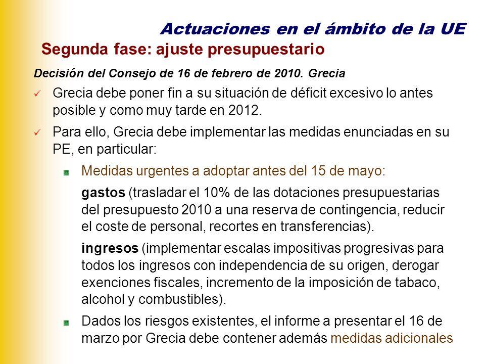 Segunda fase: ajuste presupuestario Actuaciones en el ámbito de la UE Decisión del Consejo de 16 de febrero de 2010.