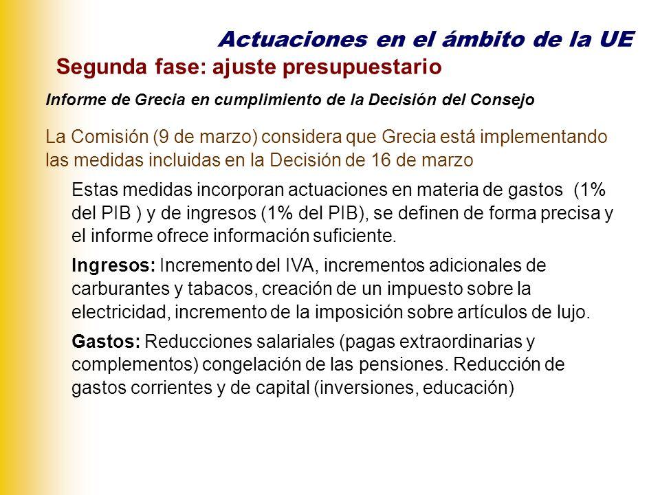 Situación española 200820092010201120122013 Administración Central -2,8-9,5-6,2-2,5-3,8-1,9 Comunidades Autónomas -1,6-2,2-3,2-4,2-1,5-1,1 Corporaciones Locales -0,5 -0,7-1,0-0,3-0,2 Seguridad Social0,8 0,2 Total-4,1-11,4-9,8-7,5-5,3-3,0 Actualización Programa de Estabilidad España 2009-2013