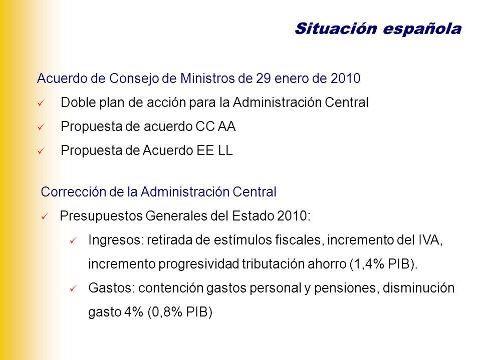 Situación española Corrección de la Administración Central Plan de acción inmediata 2010: Declaración no disponibilidad del presupuesto de gastos (0,5% PIB).