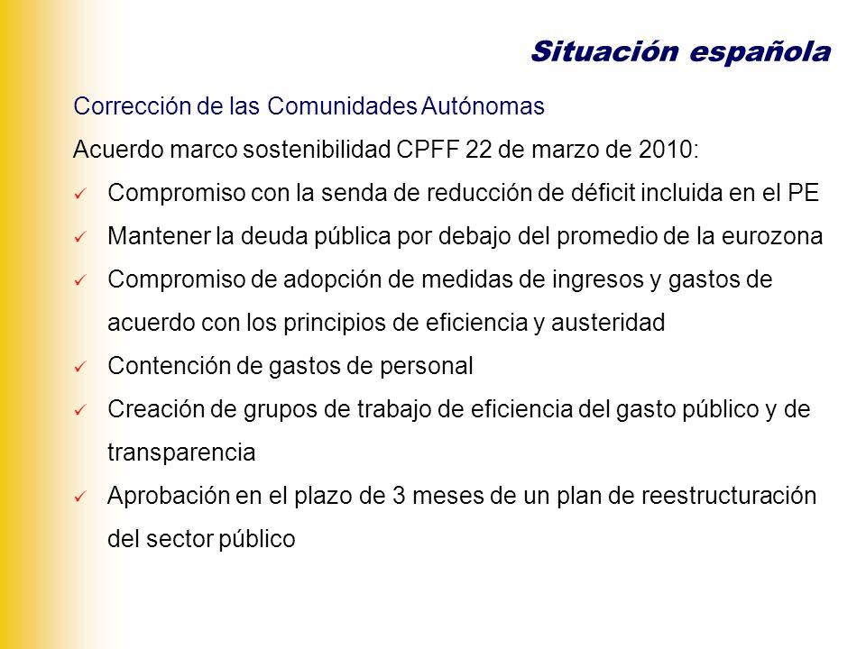 Situación española Corrección de las Comunidades Autónomas Acuerdo marco sostenibilidad CPFF 22 de marzo de 2010: Implementación en dos fases 2010 Situación anterior al acuerdo.