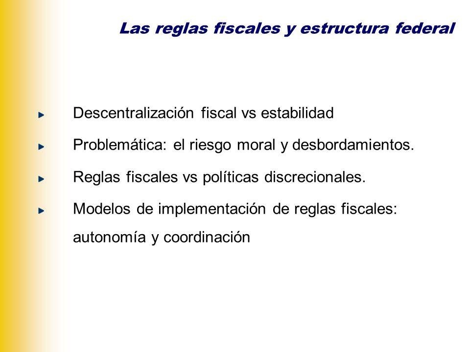 El marco regulador
