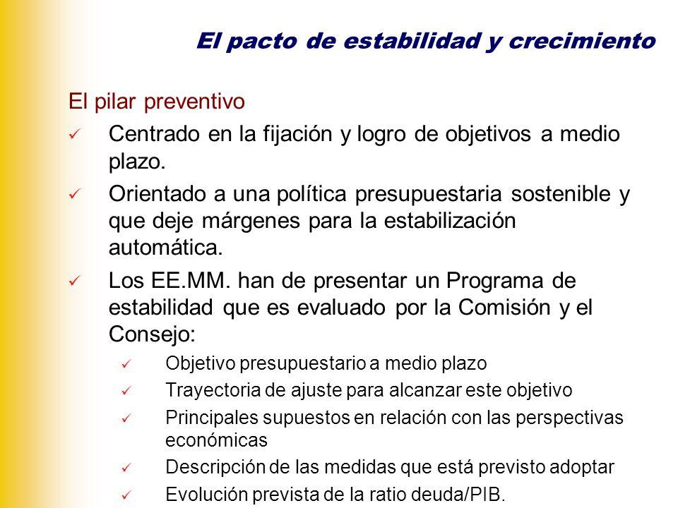 El pacto de estabilidad y crecimiento Son la base de la supervisión multilateral de las políticas fiscales.
