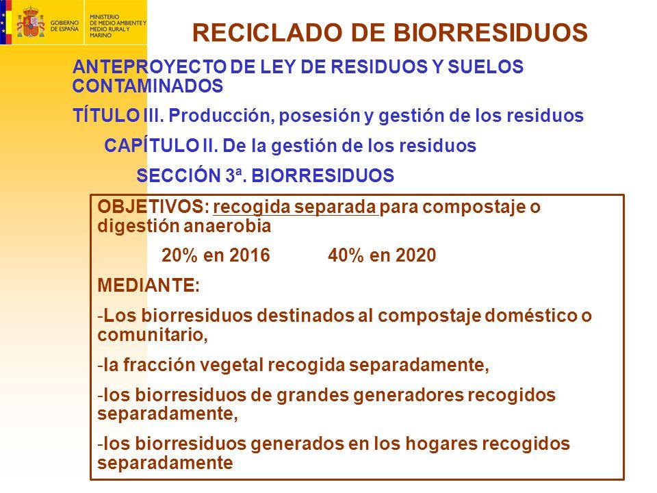 RECICLADO DE BIORRESIDUOS ANTEPROYECTO DE LEY DE RESIDUOS Y SUELOS CONTAMINADOS TÍTULO III. Producción, posesión y gestión de los residuos CAPÍTULO II