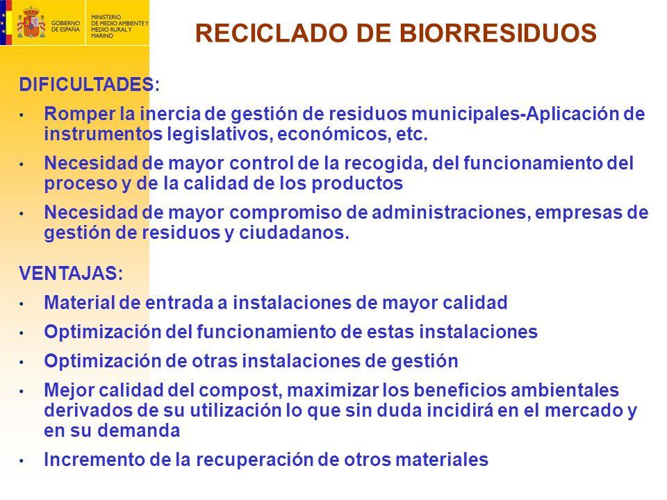 RECICLADO DE BIORRESIDUOS DIFICULTADES: Romper la inercia de gestión de residuos municipales-Aplicación de instrumentos legislativos, económicos, etc.