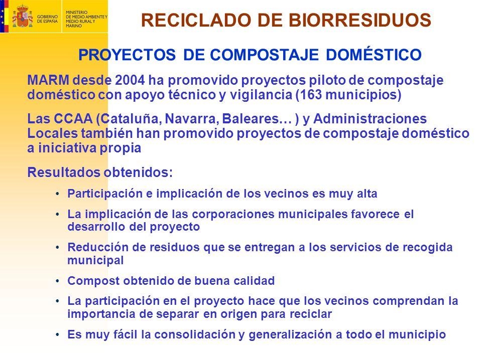 RECICLADO DE BIORRESIDUOS PROYECTOS DE COMPOSTAJE DOMÉSTICO MARM desde 2004 ha promovido proyectos piloto de compostaje doméstico con apoyo técnico y