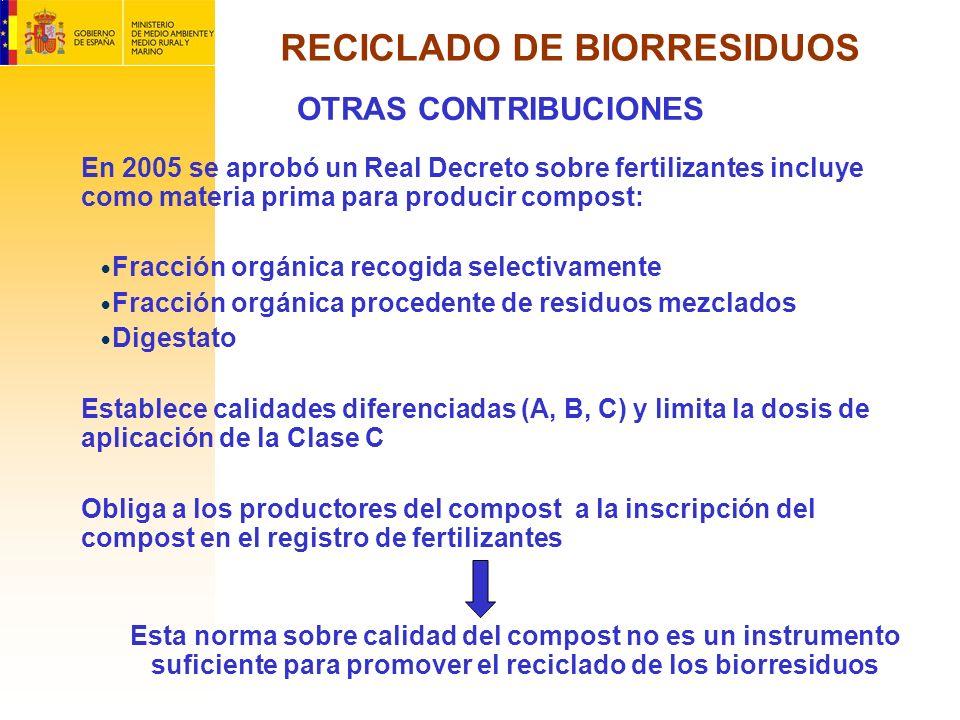RECICLADO DE BIORRESIDUOS En 2005 se aprobó un Real Decreto sobre fertilizantes incluye como materia prima para producir compost: Fracción orgánica re