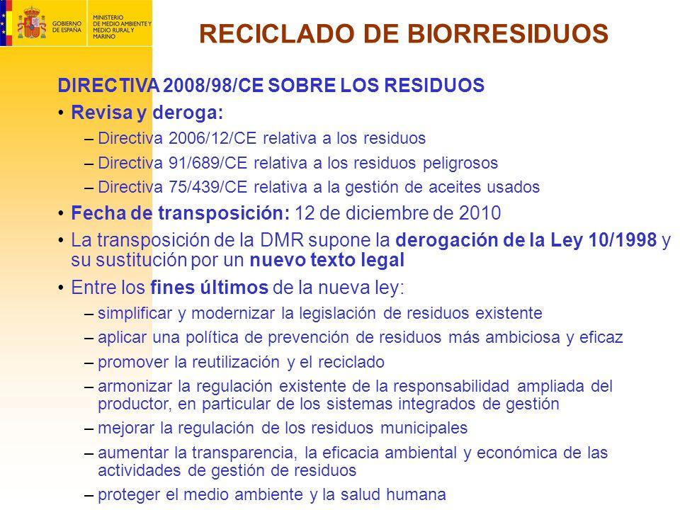 DIRECTIVA 2008/98/CE SOBRE LOS RESIDUOS Revisa y deroga: –Directiva 2006/12/CE relativa a los residuos –Directiva 91/689/CE relativa a los residuos pe