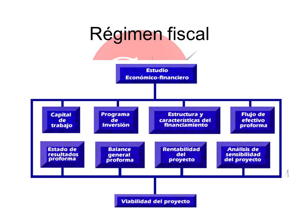 19 Régimen fiscal Los ingresos derivados de las operaciones realizadas por residentes en franja fronteriza, siempre que la entrega material de los bienes o la prestación de los servicios se lleve a cabo en la región fronteriza, están gravadas a la tasa de 10%.