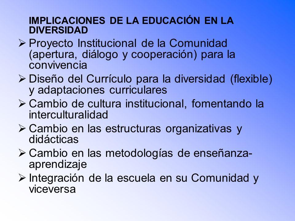 IMPLICACIONES DE LA EDUCACIÓN EN LA DIVERSIDAD Proyecto Institucional de la Comunidad (apertura, diálogo y cooperación) para la convivencia Diseño del
