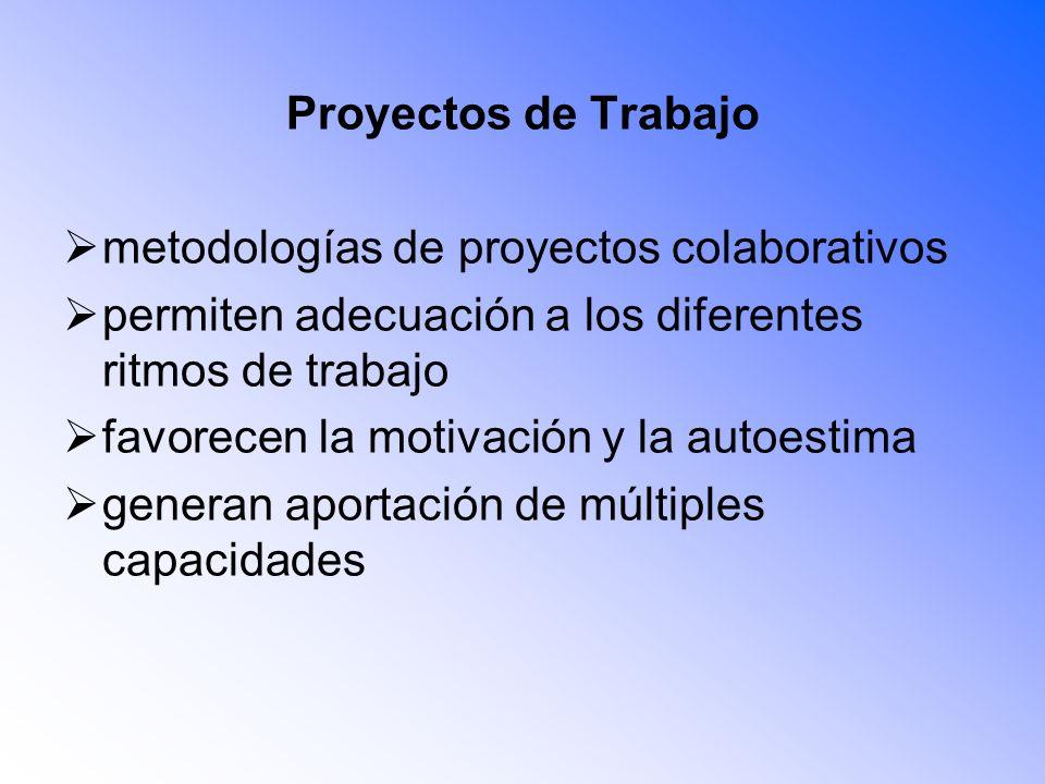 Proyectos de Trabajo metodologías de proyectos colaborativos permiten adecuación a los diferentes ritmos de trabajo favorecen la motivación y la autoe